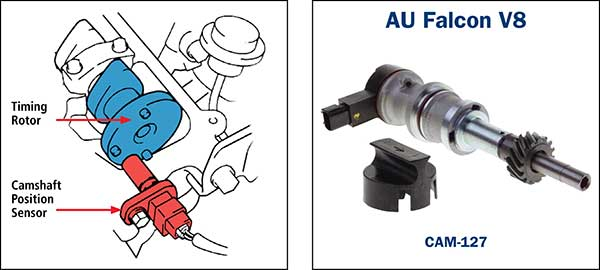 CAM Angle Sensors (CAM)