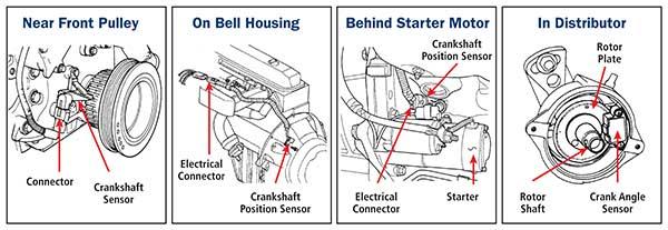 Ithout Main Re Crankshaft Position Sensor – Icalliance
