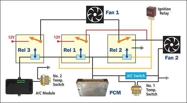 5 Pin Relay Wiring Diagram Fan from premierautotrade.com.au
