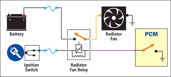 Automotive Electric Fan Wiring Diagram from premierautotrade.com.au