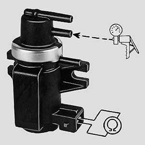 Exhaust Gas Recirculation Valves (EGR)