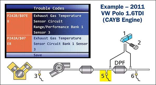 Exhaust Gas Temperature Sensors (EGT)