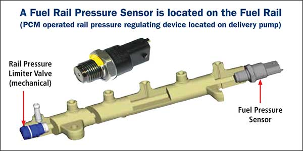 Fuel Rail Pressure Sensor — Totoku