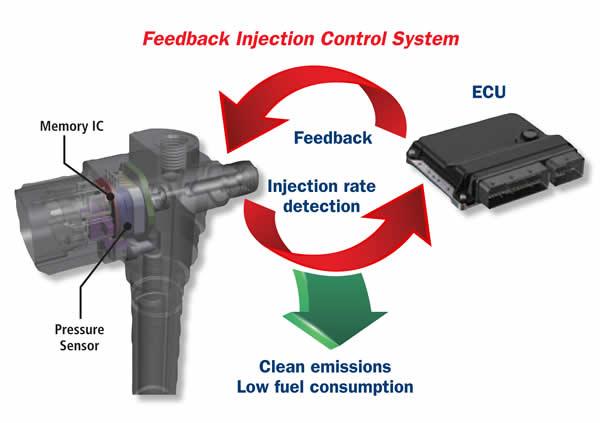 Common Rail Diesel (CRD) Fuel Injectors