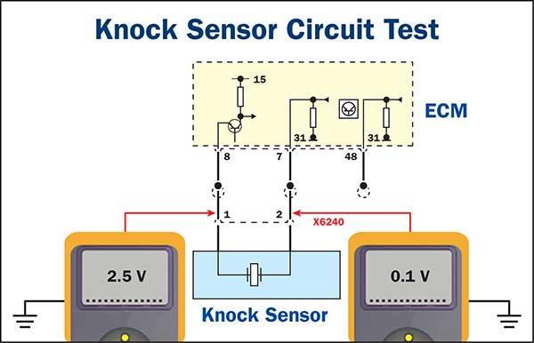 Knock SensorsPremier Auto Trade