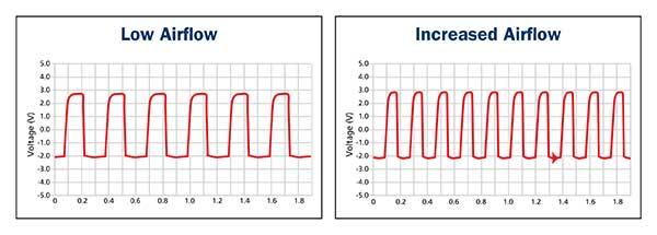 Mass Air Flow (MAF) Sensors