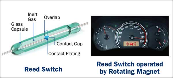 Speed Sensors (SPS)