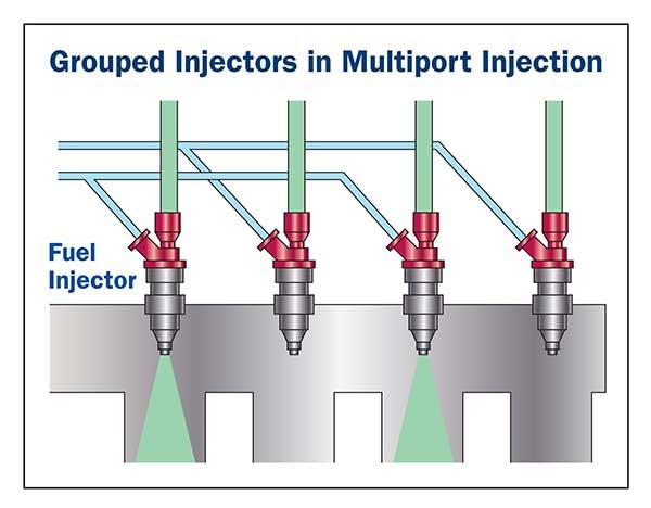 fuel injectors (petrol) Port Fuel Injection Diagram