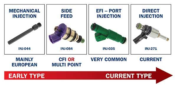 Fuel Injectors (Petrol)