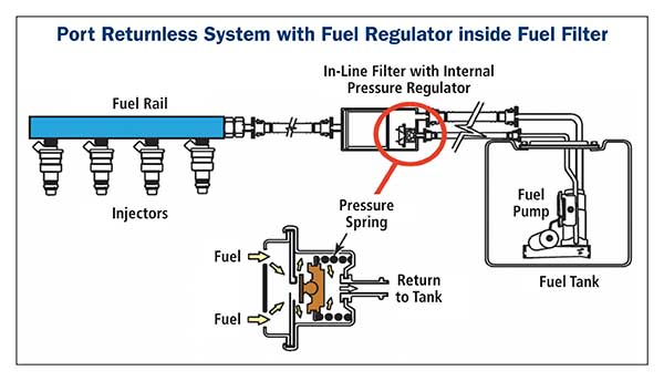 Aeromotive Fuel Pressure Regulator Diagram