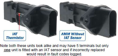 Intake Air Temperature Sensors (IAT) - News Premier Auto Trade