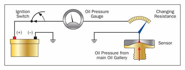 Oil Pressure Sensors