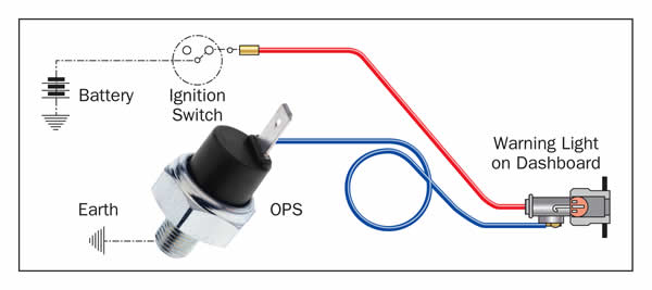 checking circuit voltage supply is also required if the internal contacts  function correctly  a typical simple circuit shown below  oil pressure