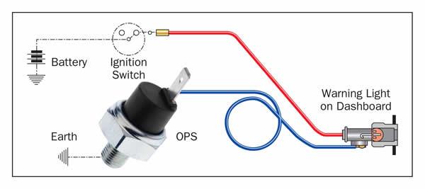 Oil Pressure Sensors on oil pressure wire, oil pressure sensor, oil pressure control diagram, oil pressure lubrication system, oil pressure regulator diagram, fuel pressure wiring diagram, oil pump wiring diagram, oil pressure hose,
